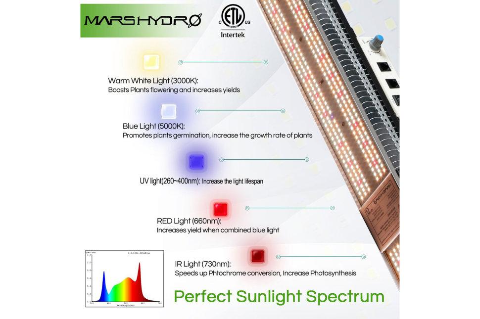 Особенности световых панелей Epistar SMD LED