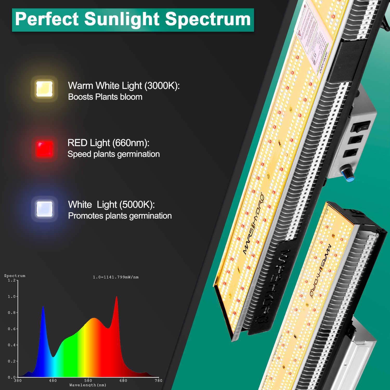 Конструкция светильников Mars Hydro SP
